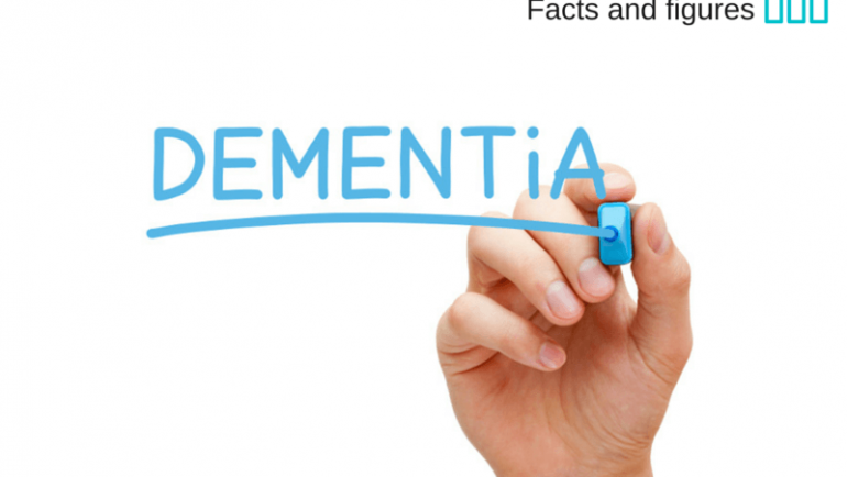 Dementia – Important facts and figures